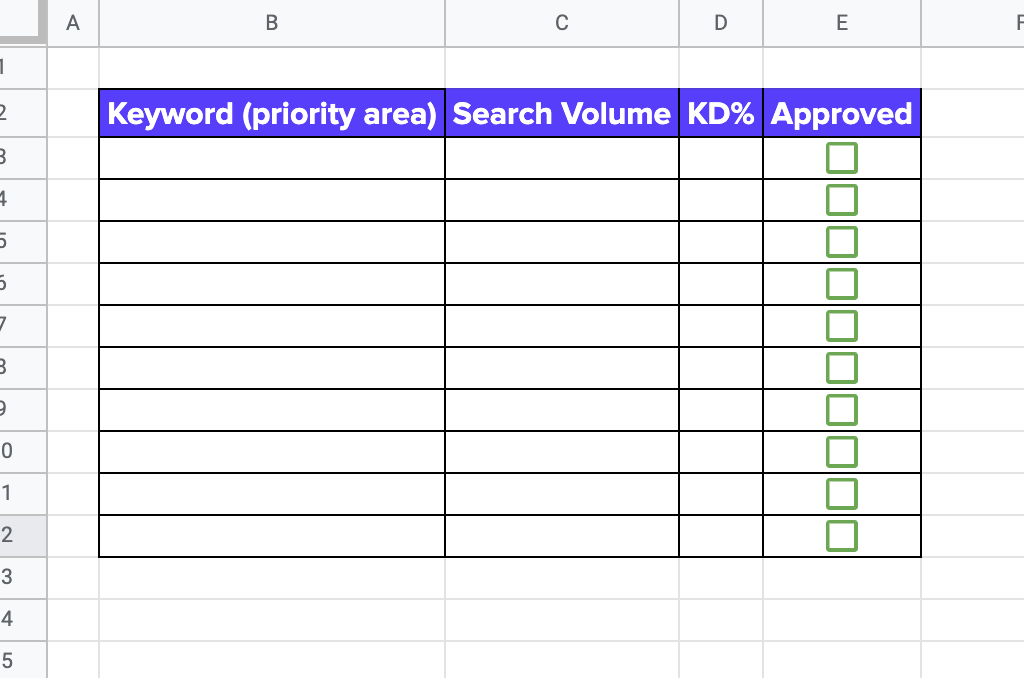 keyword-research-spreadsheet