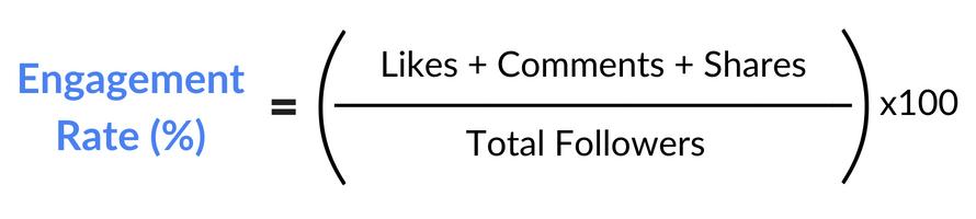 instagram-engagement-equation