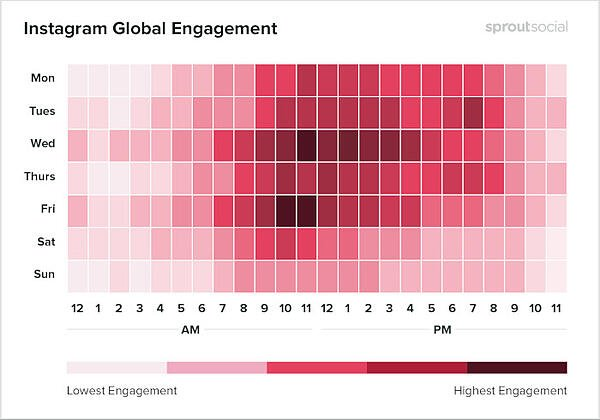 best-times-to-post-on-instagram-sproutsocial